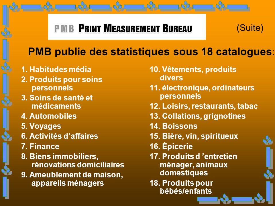 PMB publie des statistiques sous 18 catalogues: