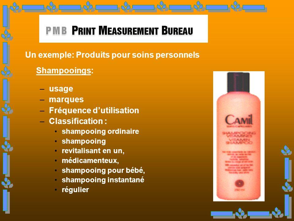 Un exemple: Produits pour soins personnels Shampooings: usage marques