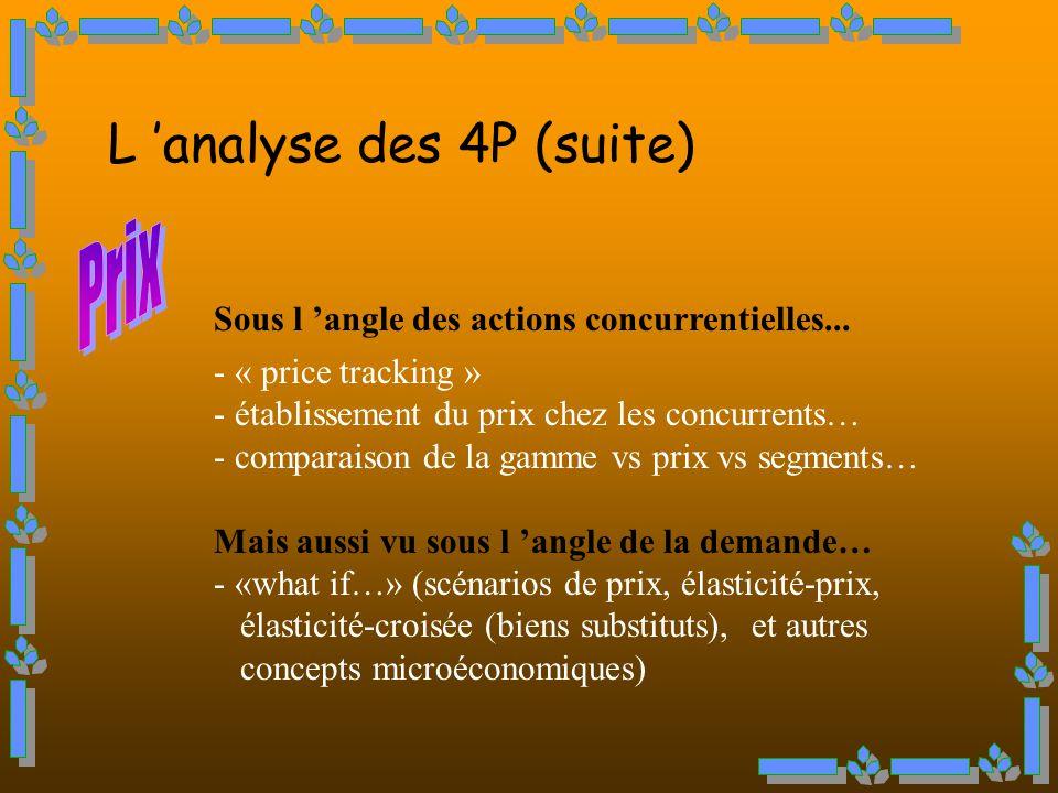 L 'analyse des 4P (suite)