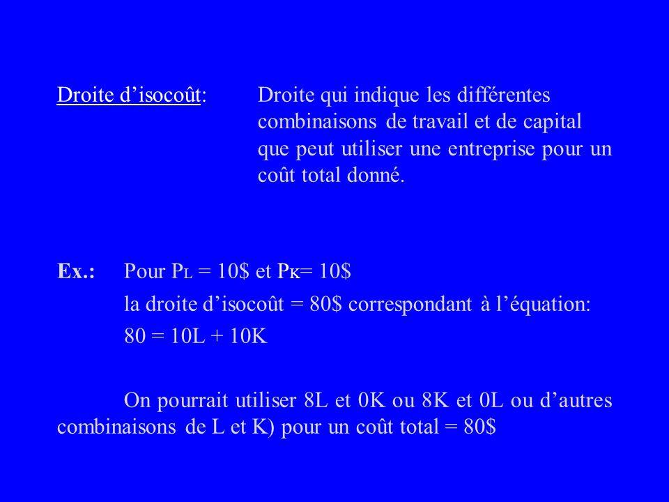 la droite d'isocoût = 80$ correspondant à l'équation: 80 = 10L + 10K