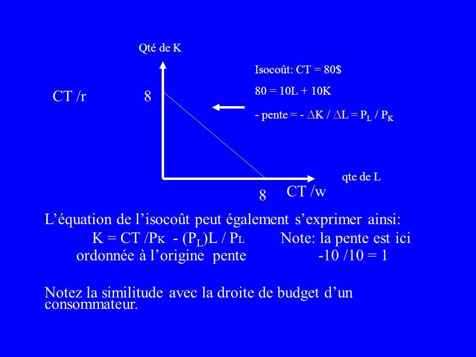L'équation de l'isocoût peut également s'exprimer ainsi: