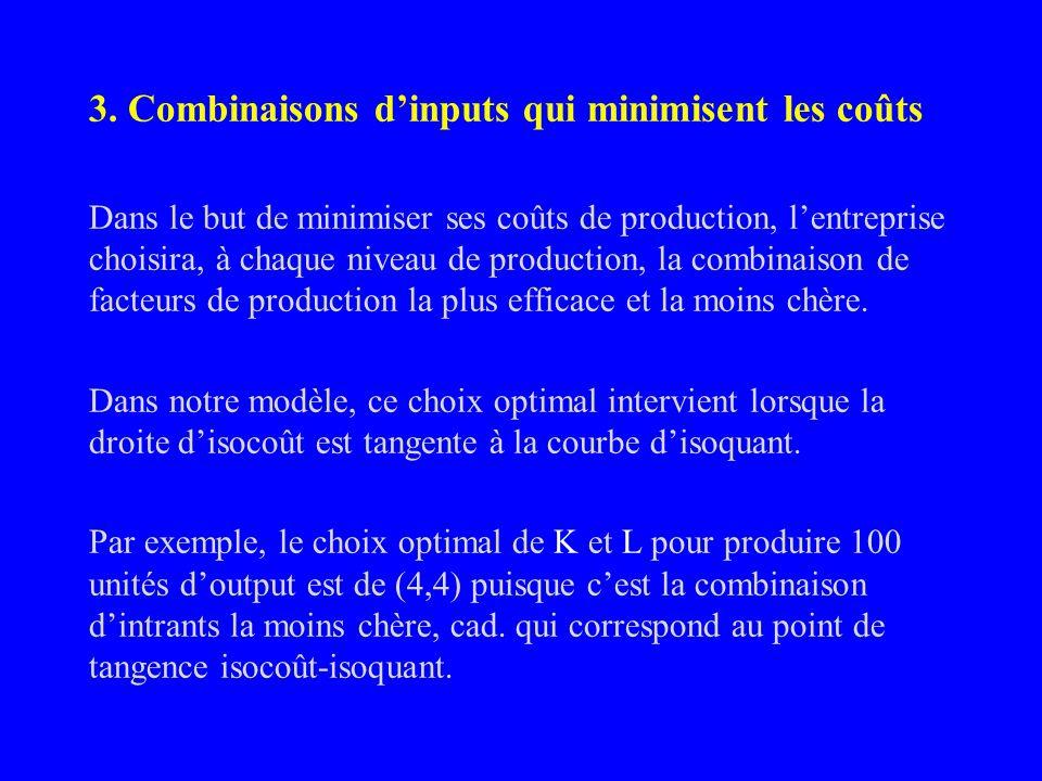 3. Combinaisons d'inputs qui minimisent les coûts