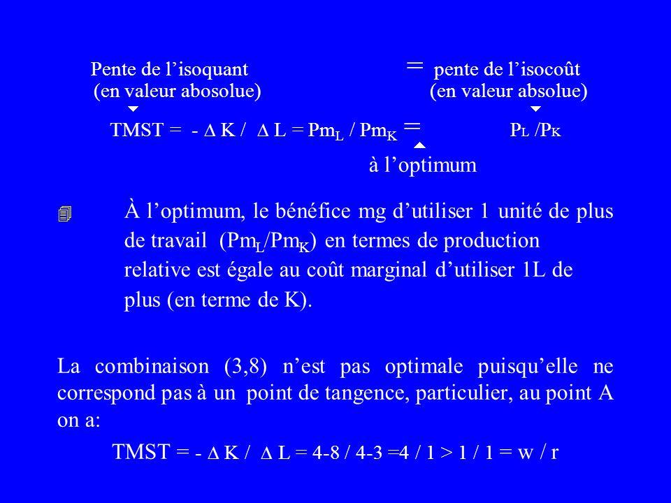 TMST = -  K /  L = 4-8 / 4-3 =4 / 1 > 1 / 1 = w / r