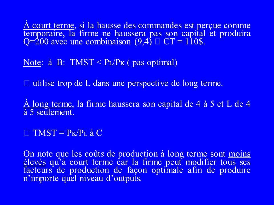 Note: à B: TMST < PL/PK ( pas optimal)