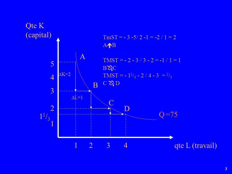 Qte K (capital) A 5 4 B 3 C 2 D Q =75 11/3 1 1 2 3 4 qte L (travail)