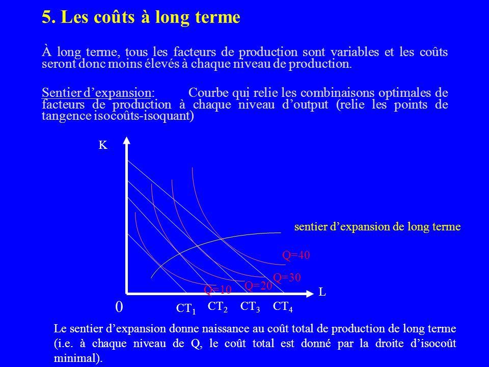 5. Les coûts à long terme