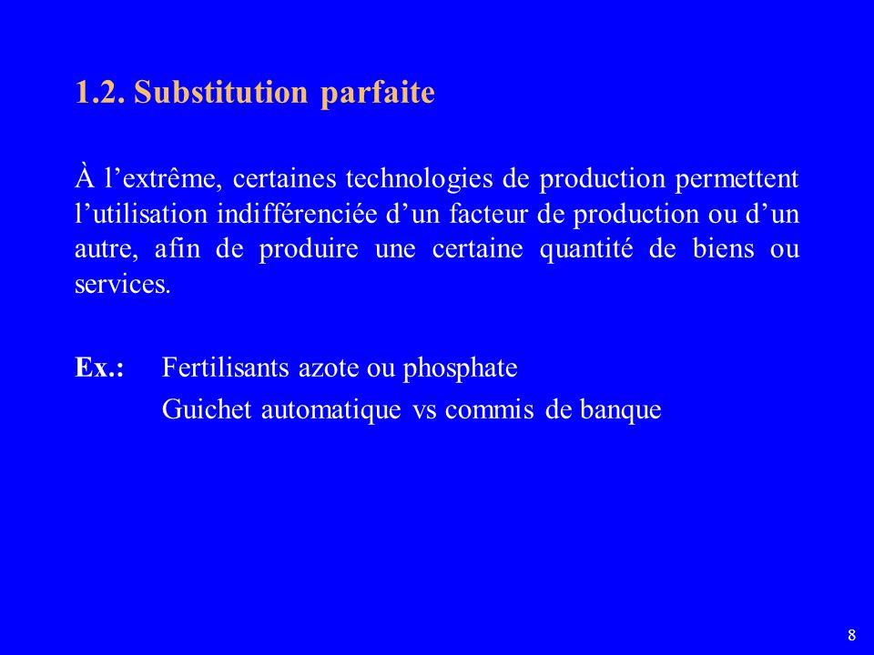 1.2. Substitution parfaite