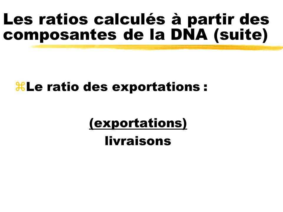 Les ratios calculés à partir des composantes de la DNA (suite)