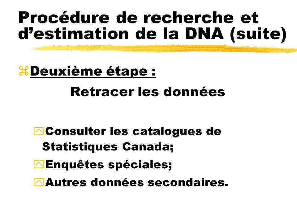 Procédure de recherche et d'estimation de la DNA (suite)