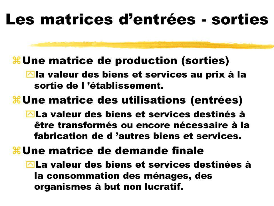 Les matrices d'entrées - sorties