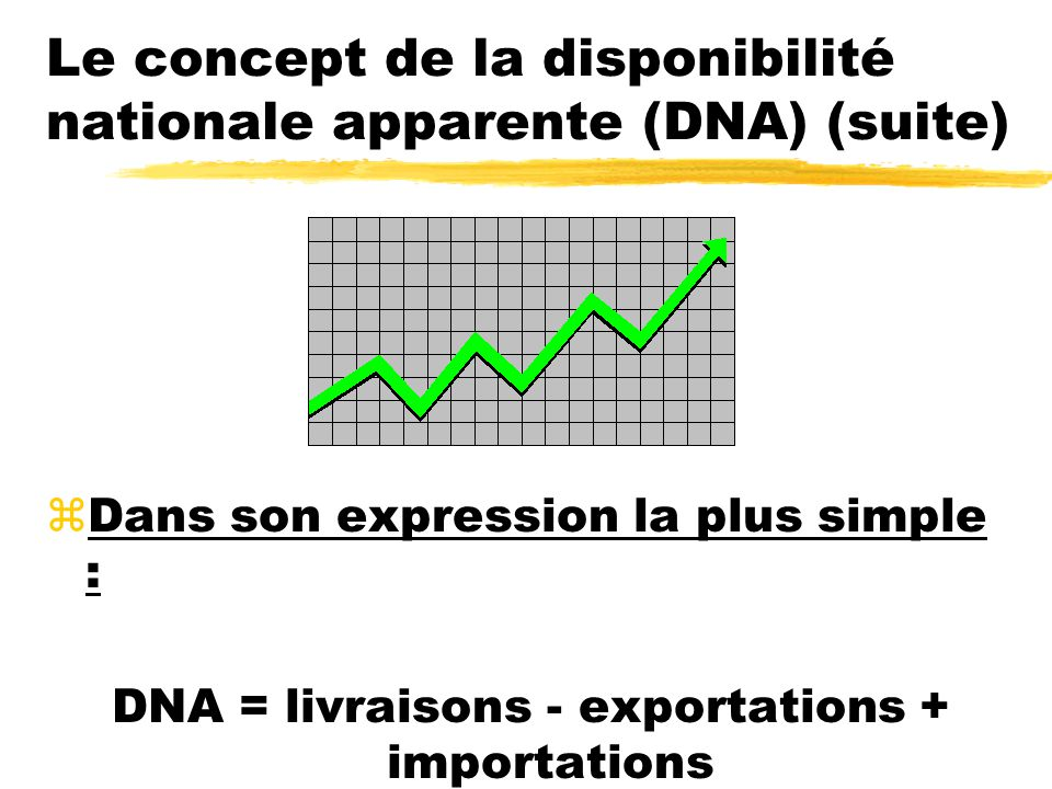 Le concept de la disponibilité nationale apparente (DNA) (suite)