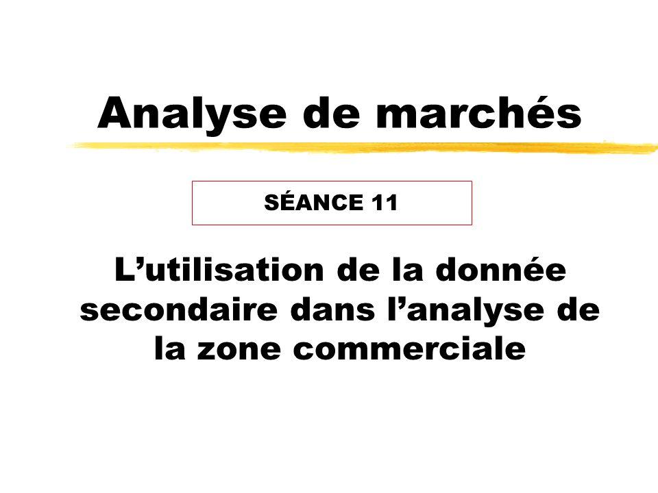Analyse de marchés SÉANCE 11.