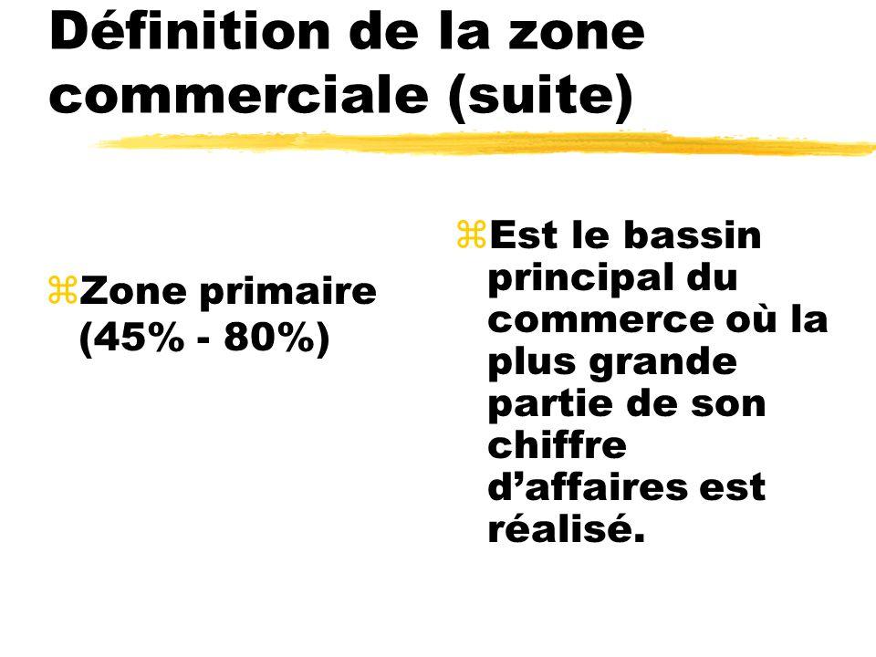 Définition de la zone commerciale (suite)