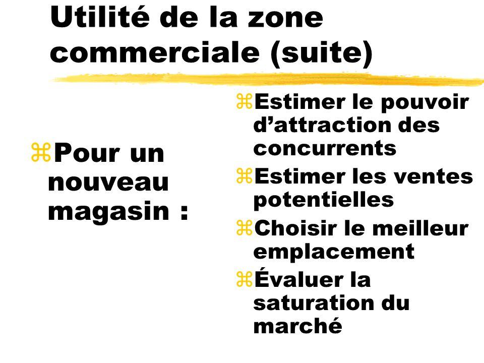 Utilité de la zone commerciale (suite)