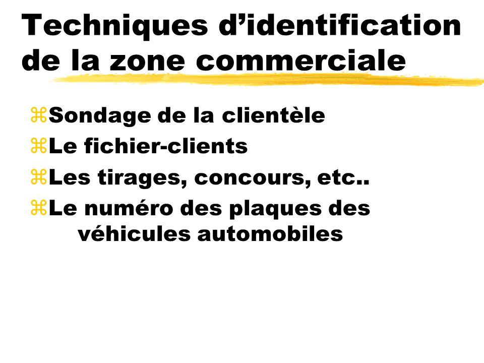 Techniques d'identification de la zone commerciale