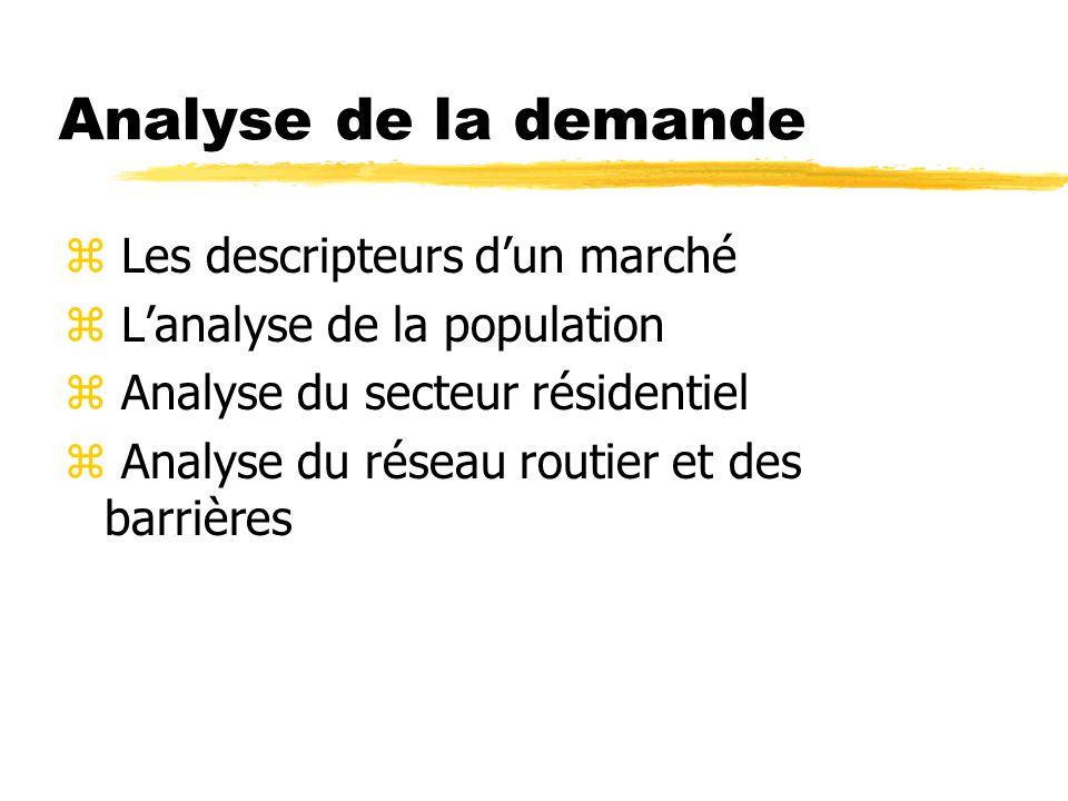 Analyse de la demande Les descripteurs d'un marché