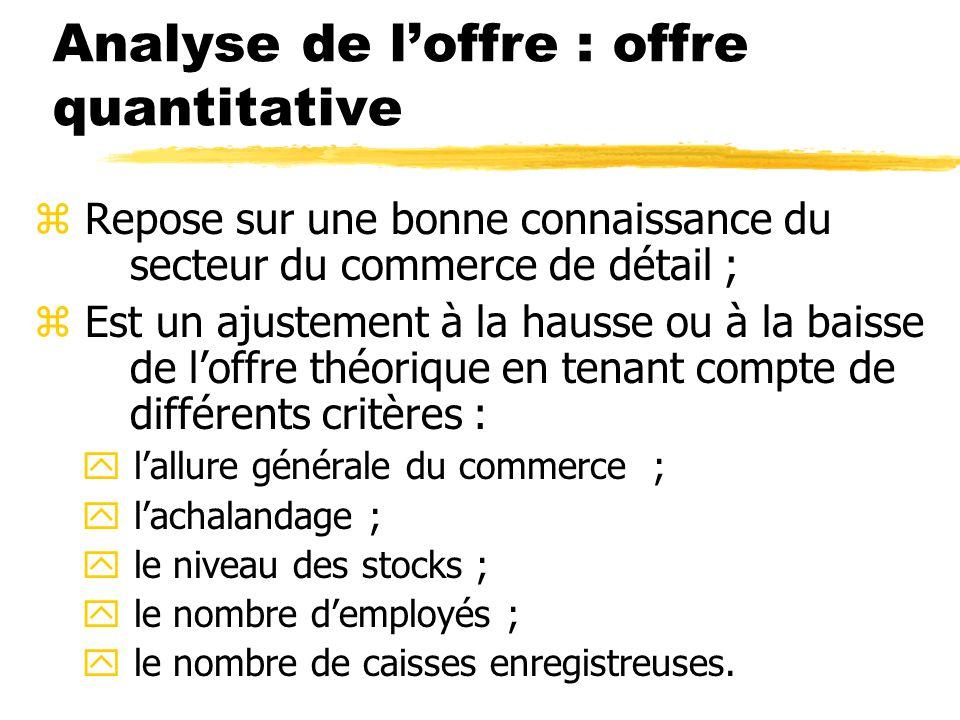 Analyse de l'offre : offre quantitative