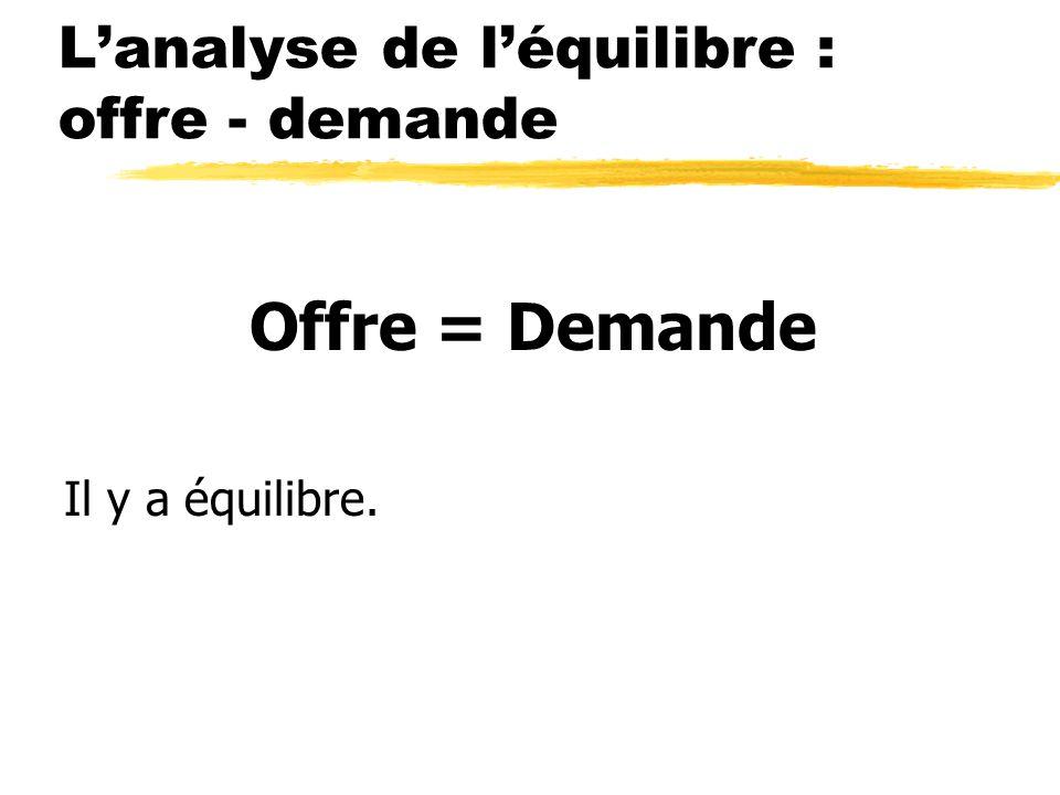 L'analyse de l'équilibre : offre - demande