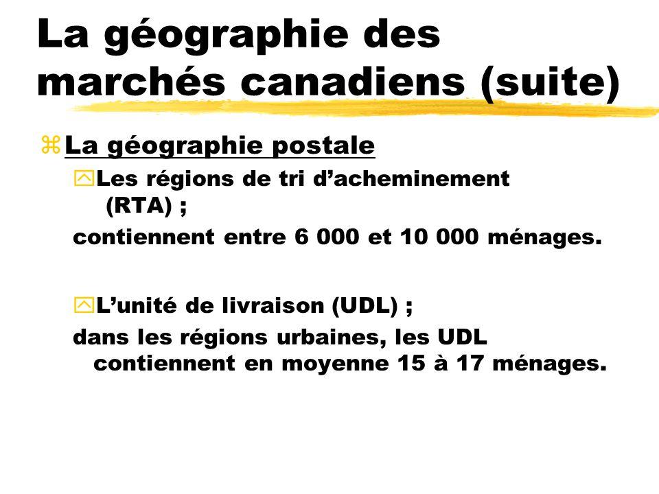 La géographie des marchés canadiens (suite)