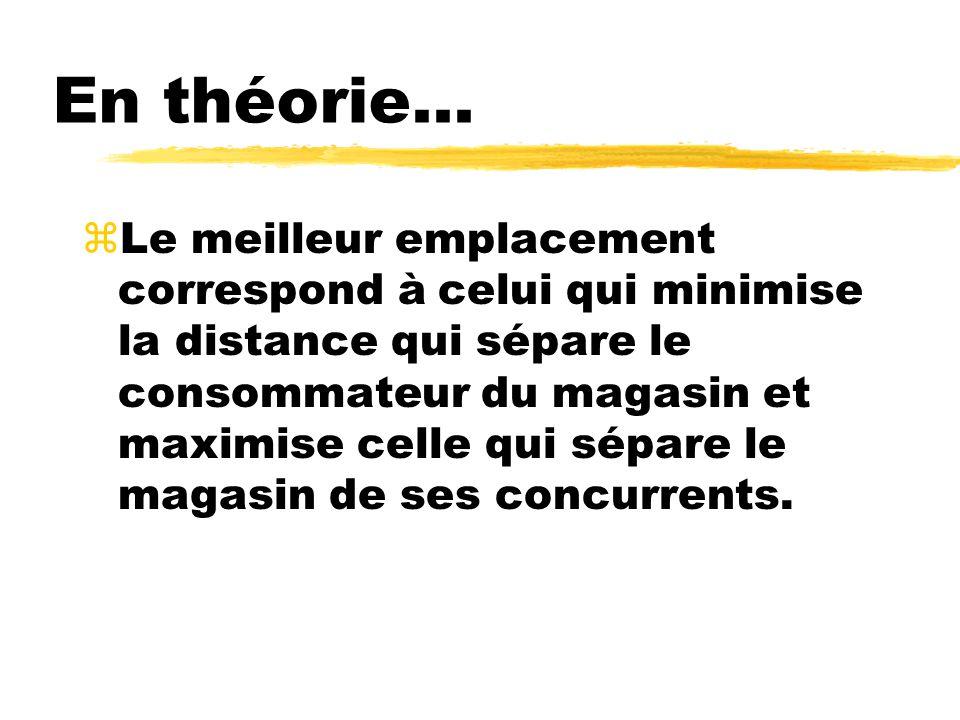 En théorie...