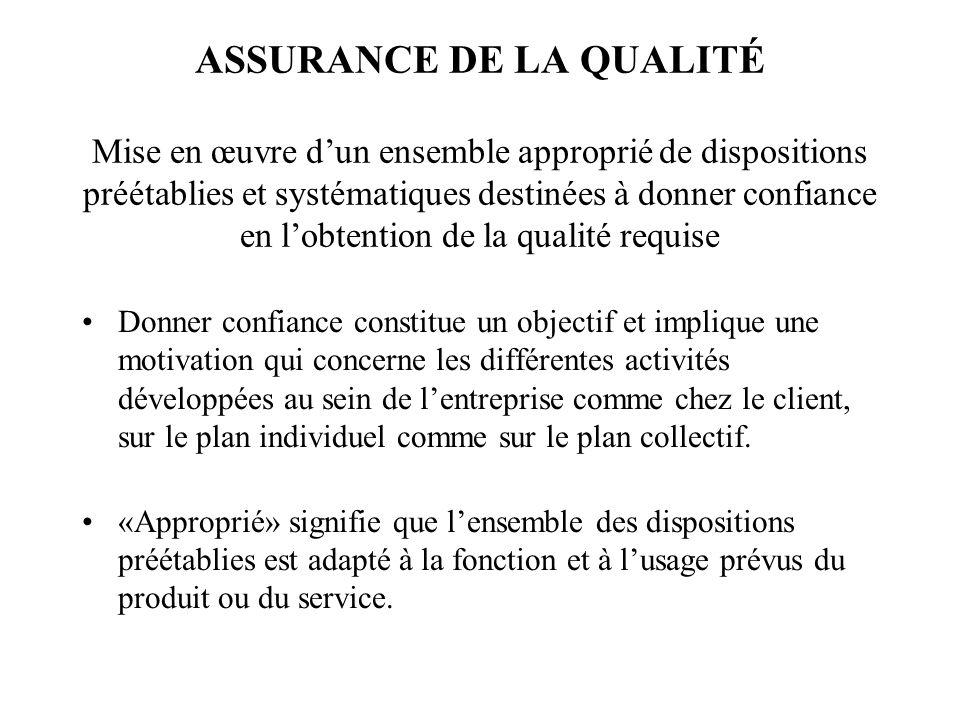 ASSURANCE DE LA QUALITÉ Mise en œuvre d'un ensemble approprié de dispositions préétablies et systématiques destinées à donner confiance en l'obtention de la qualité requise