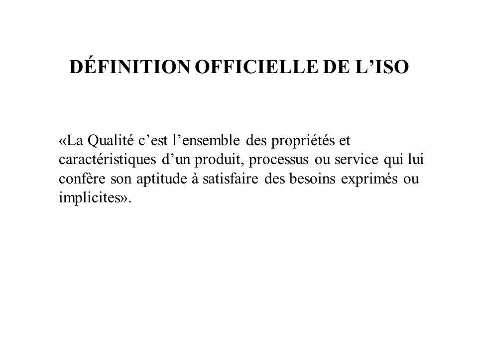 DÉFINITION OFFICIELLE DE L'ISO