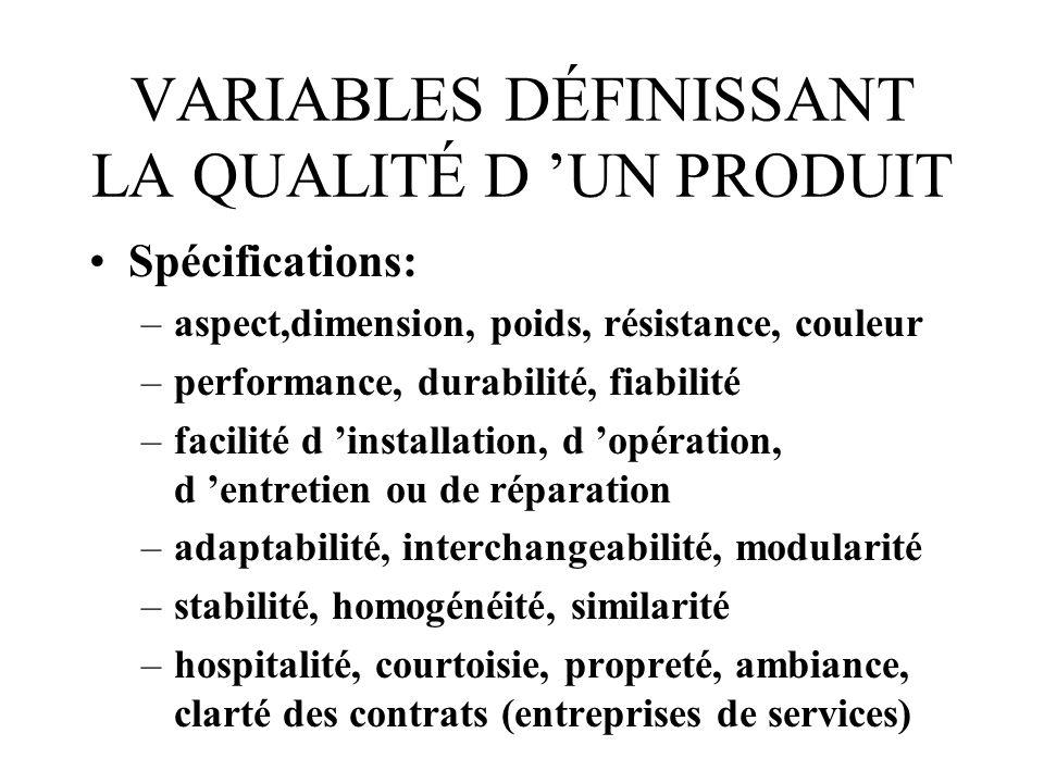 VARIABLES DÉFINISSANT LA QUALITÉ D 'UN PRODUIT