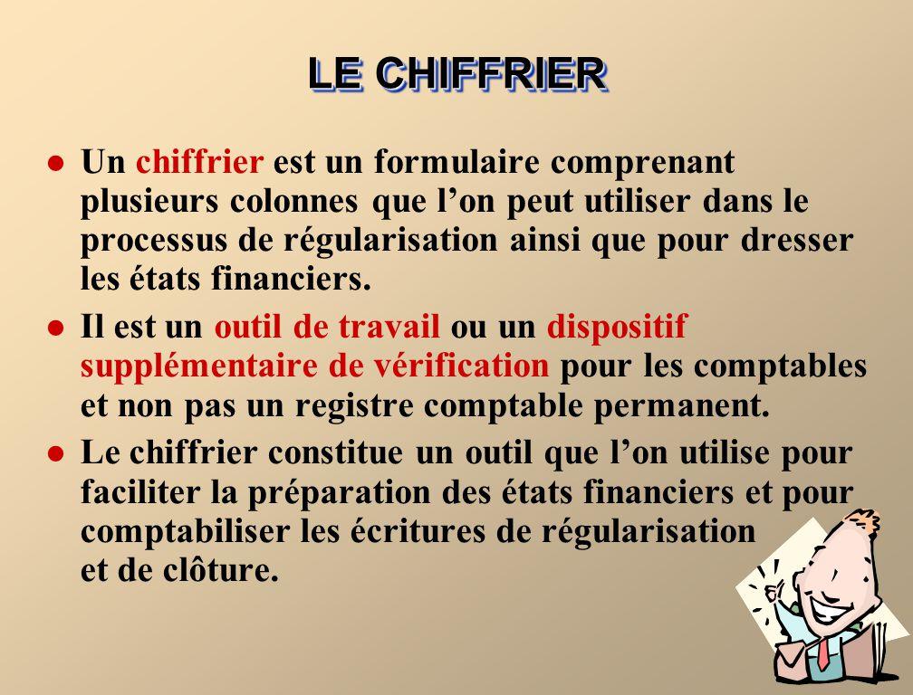 LE CHIFFRIER