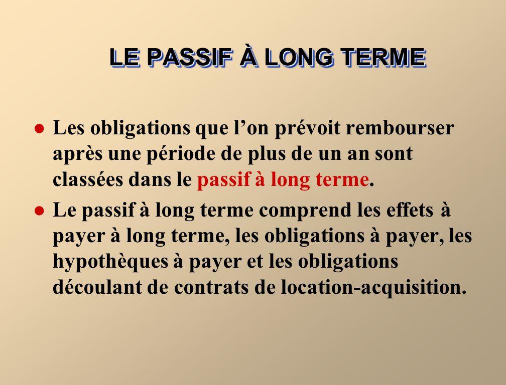 LE PASSIF À LONG TERME Les obligations que l'on prévoit rembourser après une période de plus de un an sont classées dans le passif à long terme.