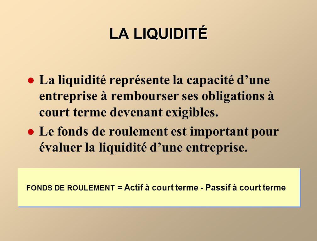 LA LIQUIDITÉ La liquidité représente la capacité d'une entreprise à rembourser ses obligations à court terme devenant exigibles.