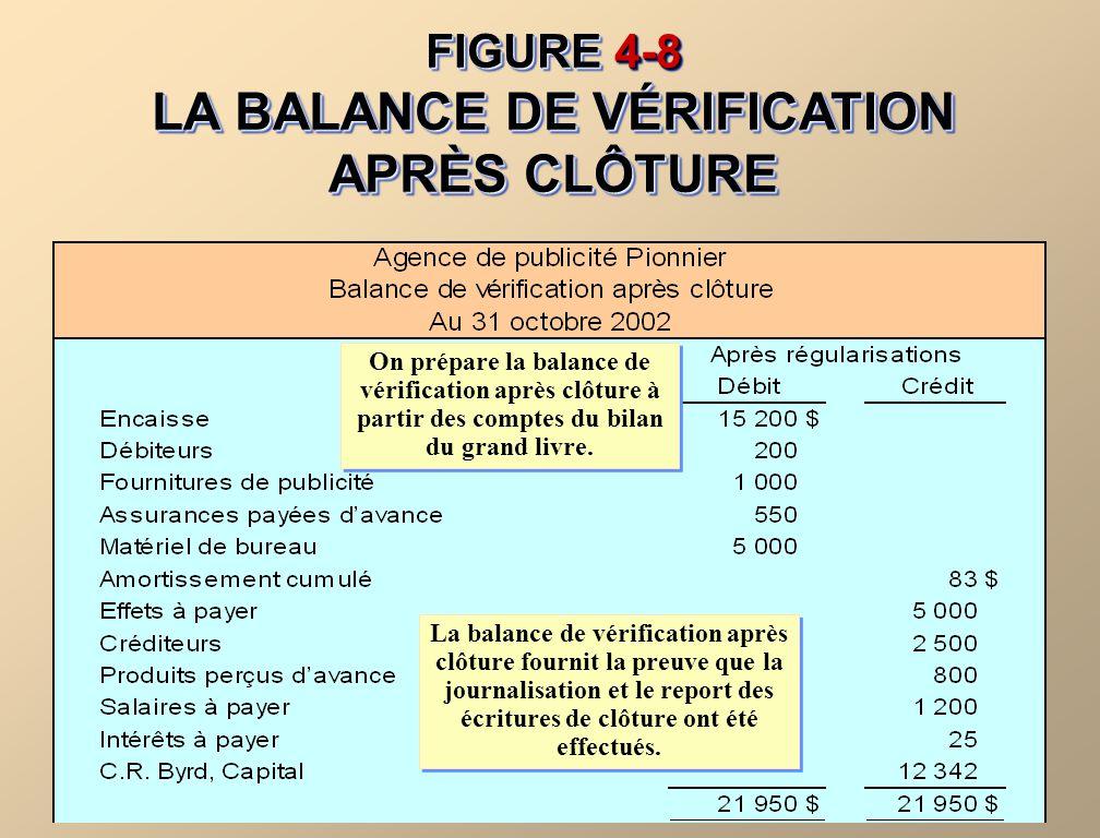 FIGURE 4-8 LA BALANCE DE VÉRIFICATION APRÈS CLÔTURE