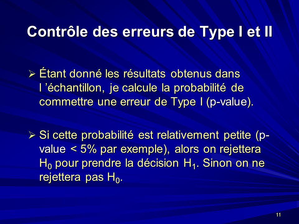 Contrôle des erreurs de Type I et II