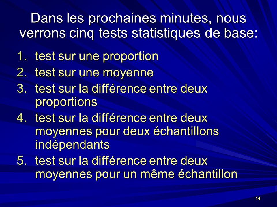 Dans les prochaines minutes, nous verrons cinq tests statistiques de base: