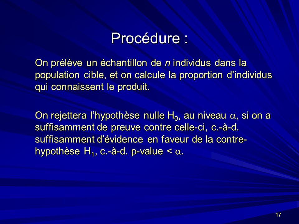 Procédure : On prélève un échantillon de n individus dans la population cible, et on calcule la proportion d'individus qui connaissent le produit.