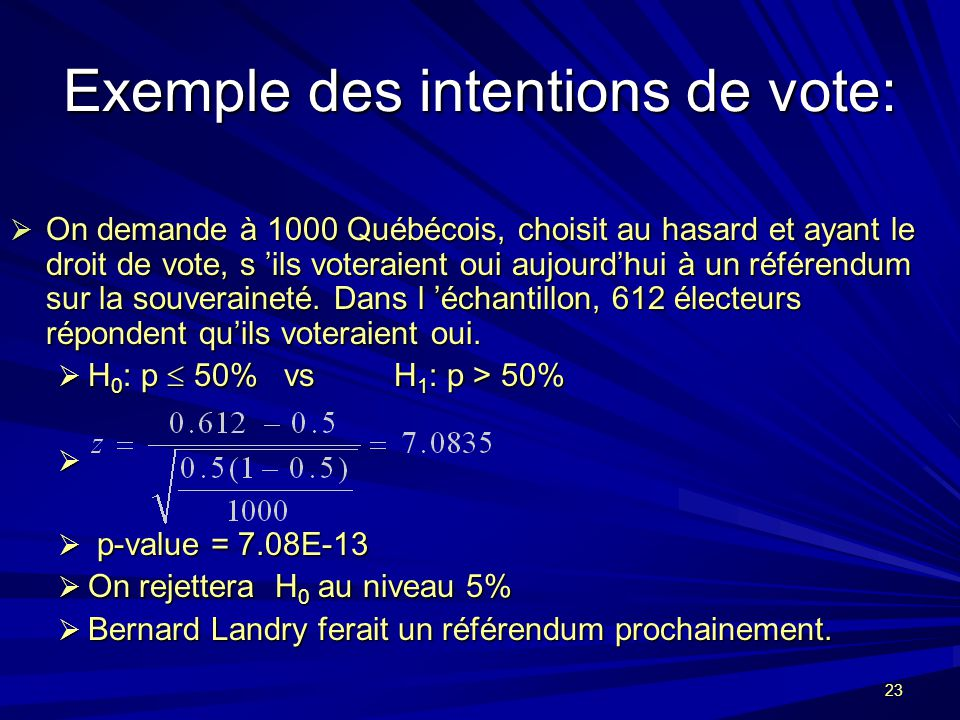 Exemple des intentions de vote: