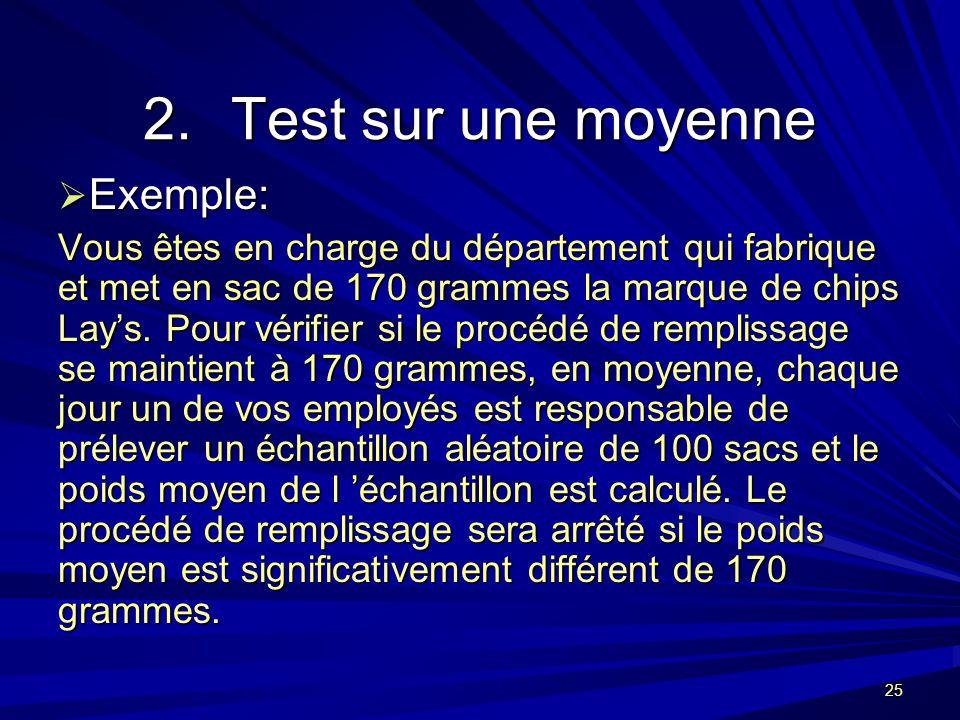 Test sur une moyenne Exemple: