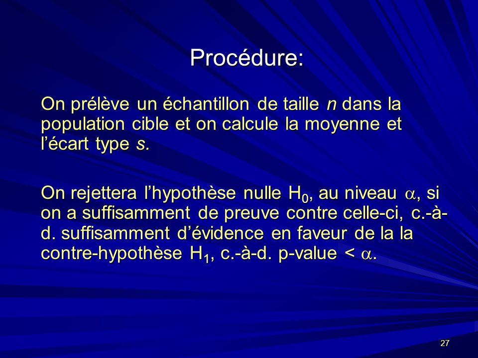 Procédure: On prélève un échantillon de taille n dans la population cible et on calcule la moyenne et l'écart type s.