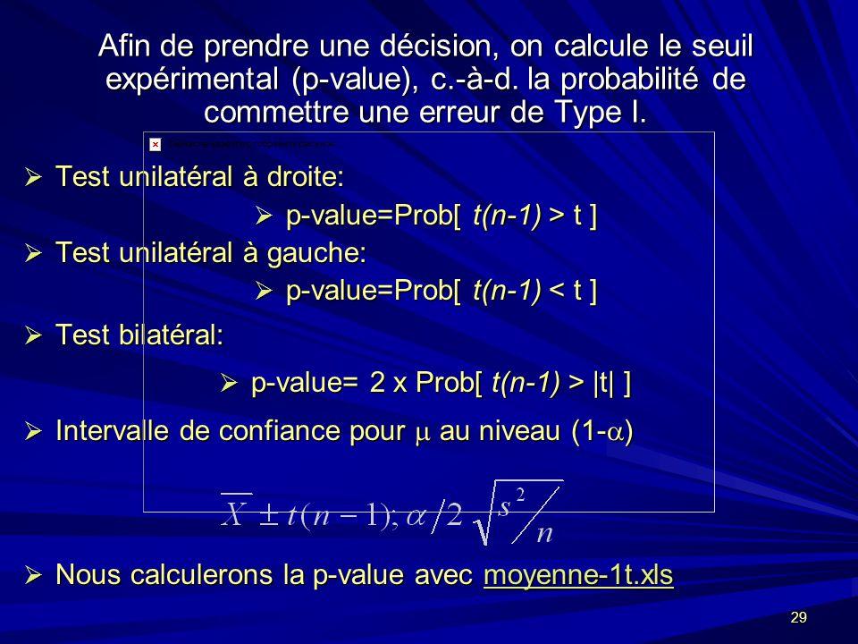 Afin de prendre une décision, on calcule le seuil expérimental (p-value), c.-à-d. la probabilité de commettre une erreur de Type I.
