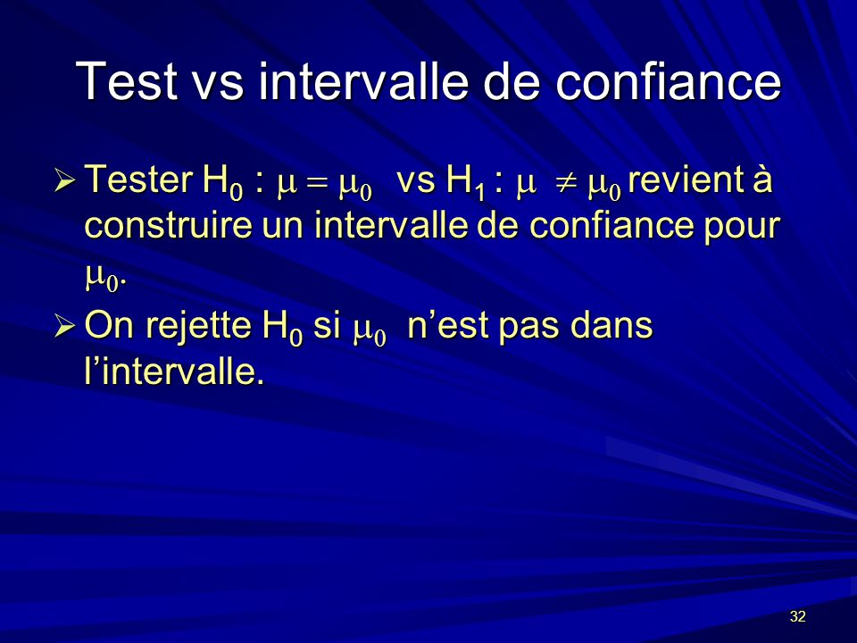 Test vs intervalle de confiance