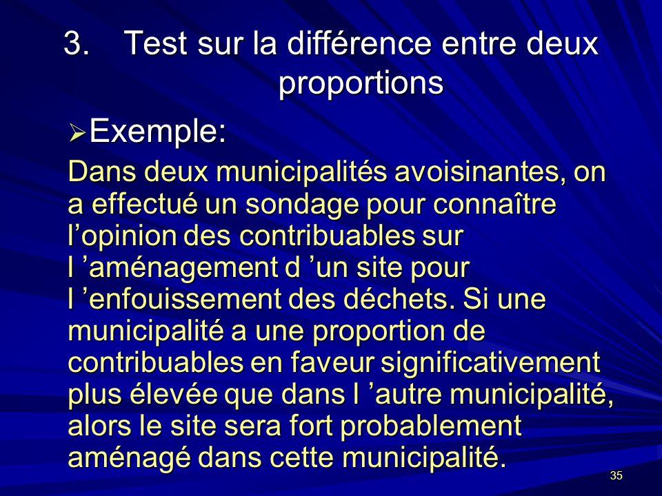 Test sur la différence entre deux proportions