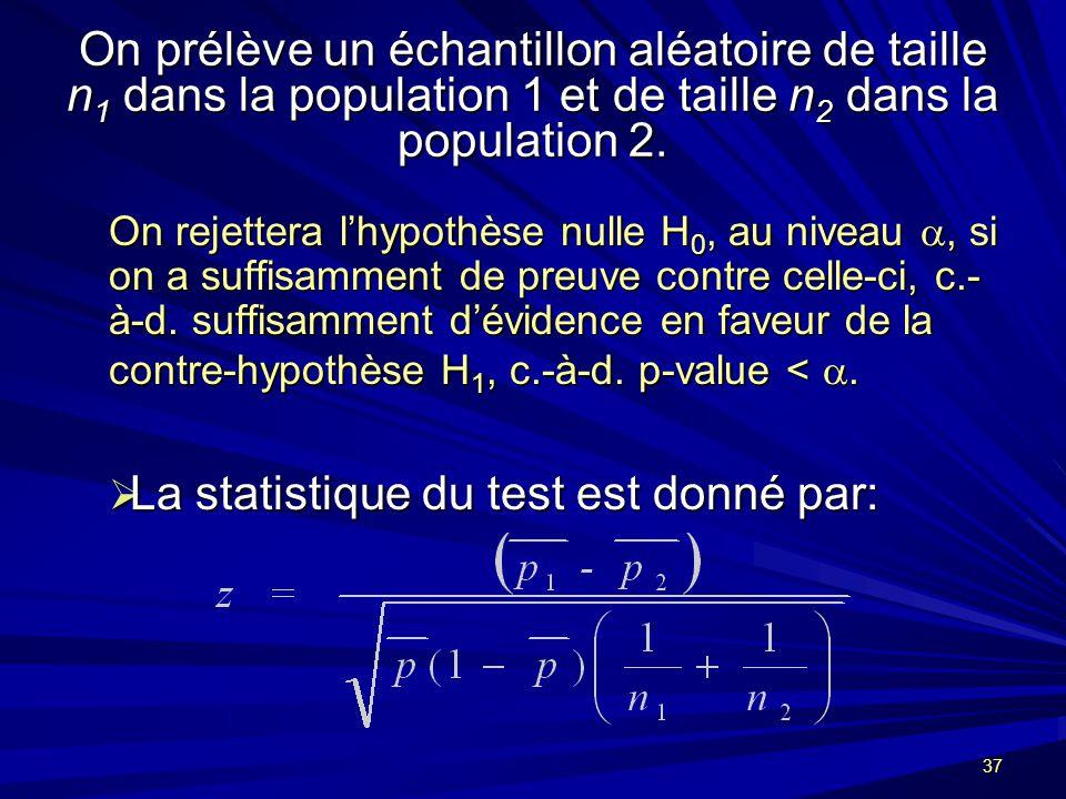 La statistique du test est donné par: