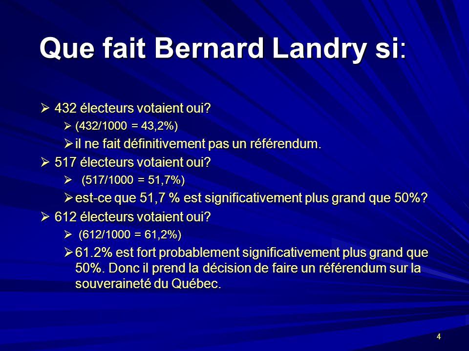 Que fait Bernard Landry si: