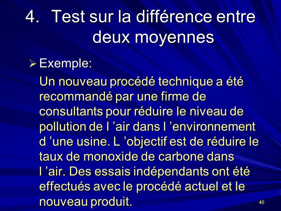 Test sur la différence entre deux moyennes