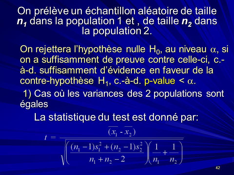 On prélève un échantillon aléatoire de taille n1 dans la population 1 et , de taille n2 dans la population 2.