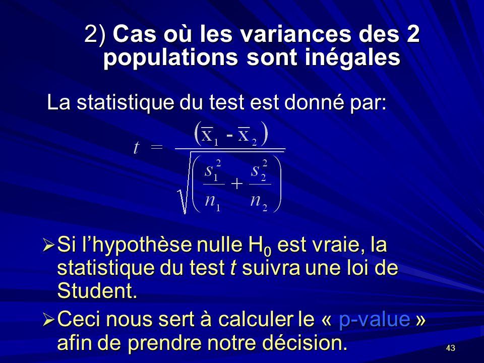2) Cas où les variances des 2 populations sont inégales