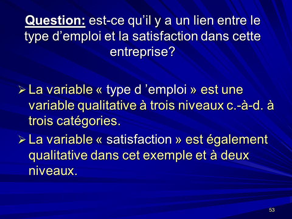 Question: est-ce qu'il y a un lien entre le type d'emploi et la satisfaction dans cette entreprise