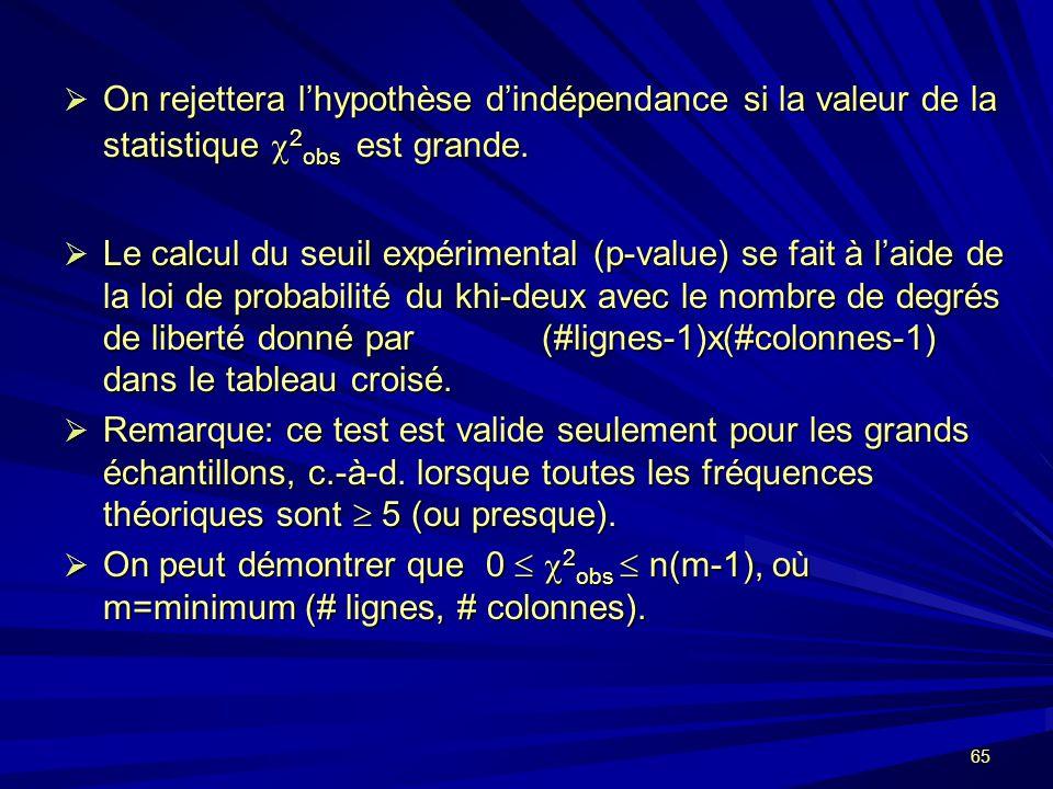 On rejettera l'hypothèse d'indépendance si la valeur de la statistique 2obs est grande.