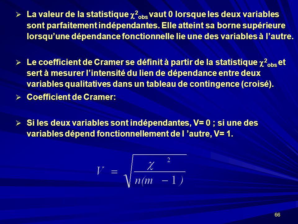 La valeur de la statistique 2obs vaut 0 lorsque les deux variables sont parfaitement indépendantes. Elle atteint sa borne supérieure lorsqu'une dépendance fonctionnelle lie une des variables à l'autre.