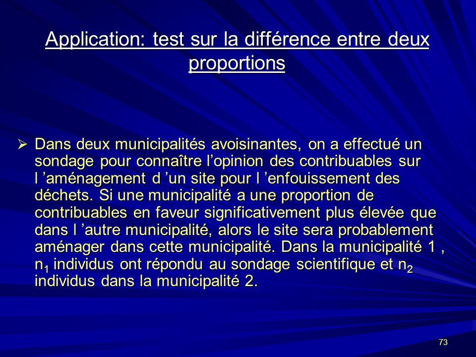 Application: test sur la différence entre deux proportions