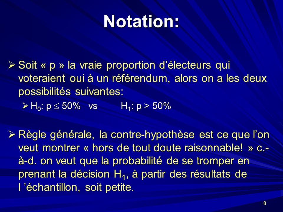 Notation: Soit « p » la vraie proportion d'électeurs qui voteraient oui à un référendum, alors on a les deux possibilités suivantes: